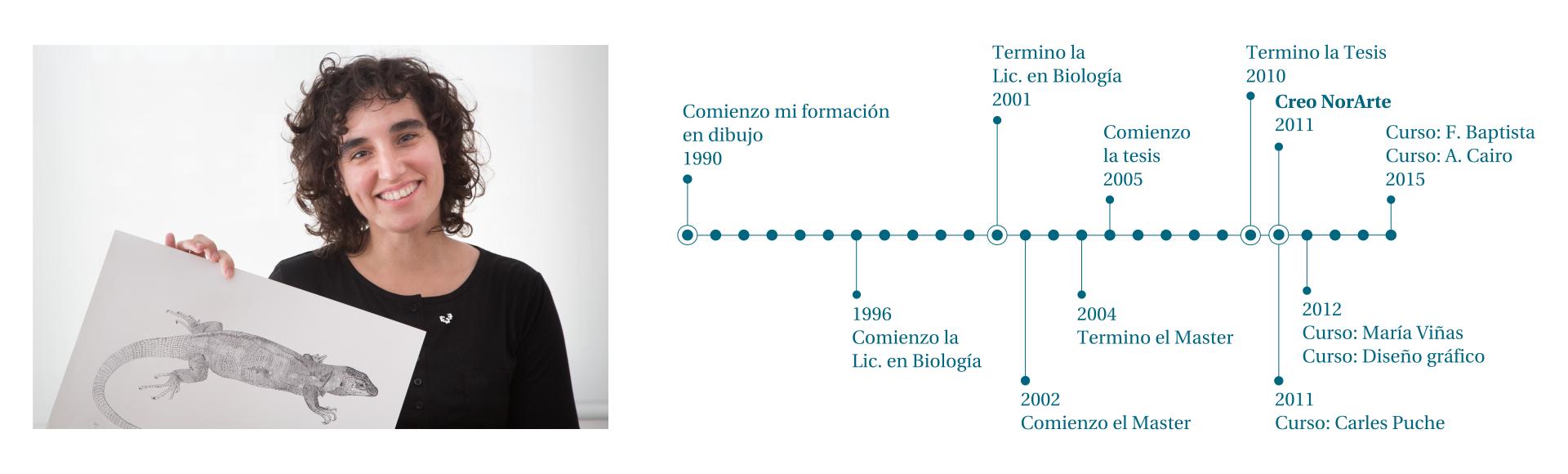 Vega Asensio CV