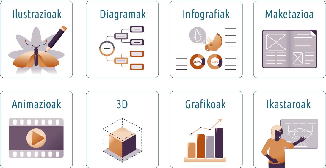 NorArte - Visual Science estudioaren ilustrazio zientifikoko zerbitzuen deskribapena: ilustrazioak, diagramak, infografiak, maketazioa, animazioak, 3D, grafikoak, prestakuntza