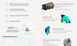 Folleto de servicios de la empresa de tecnólogia SUPRASYS. NorArte - Visual Science. Diseño gráfico aplicado a ciencia.